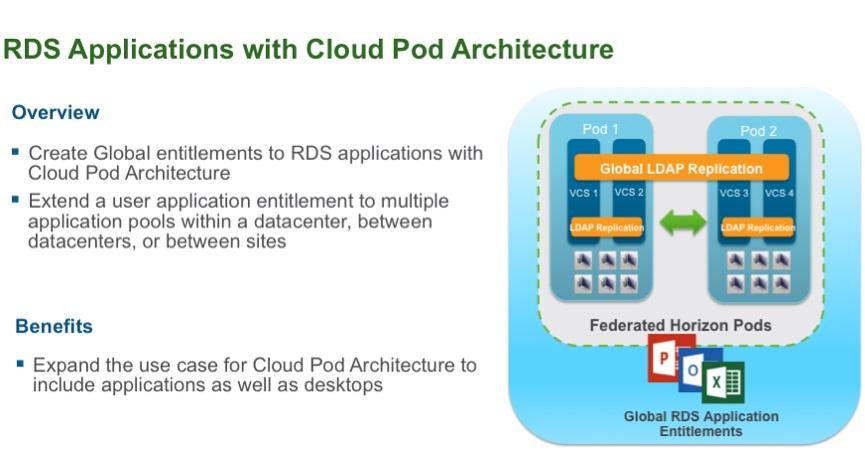 cloud-pod-architecture-RDS-مجازی-سازی-ابری