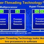 مفهوم HyperThreading