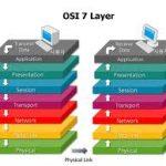 لایه های مدل OSI