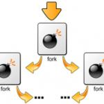 معرفی ۵ دستور مخرب در لینوکس