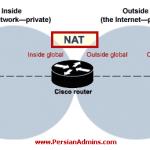 مفاهیم NAT یا Network Address Translation