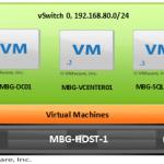 نصب vCenter 5.5 بر روی ویندوز سرور 2012 R2 با SQL Server 2012