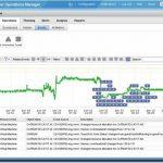 راه اندازی VMware vCenter Operation Manager