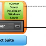 تفاوتهای میان vSphere ، ESXi و vCenter