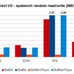 نگاهی بر توزیع جدید لینوکس Redhat 7, CentOS 7