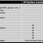 نرم افزار رایگان HP OneView