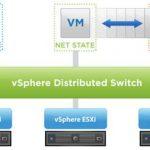 آشنایی با vSphere Distributed Switch