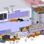 بررسی استوریج EMC VNXe 3300 Storage