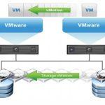 مفهوم Storage vMotion