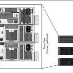 نصب و پیکربندی استوریج HP EVA