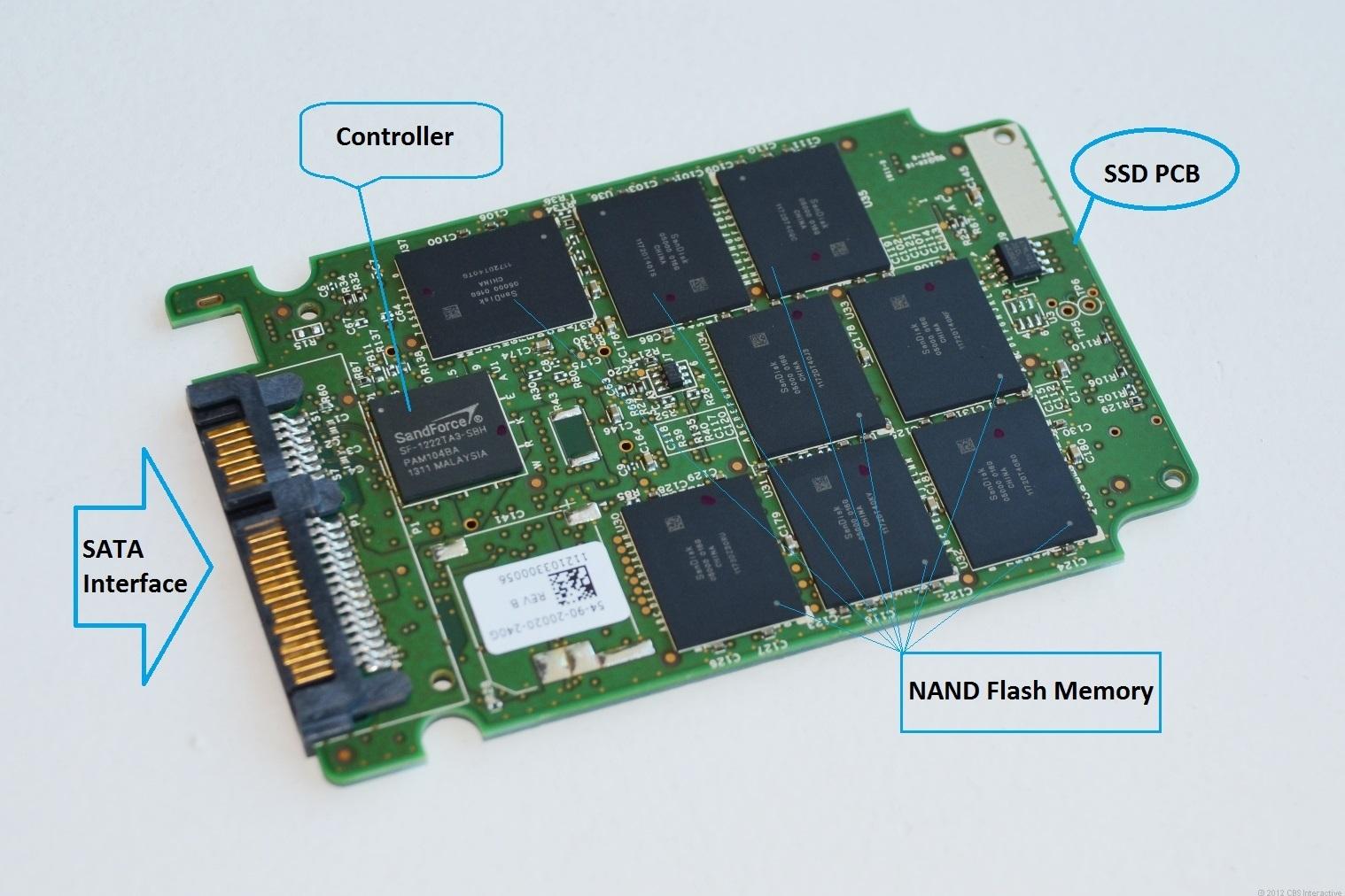 ساختار SSD ها و اجزای درونی آنها