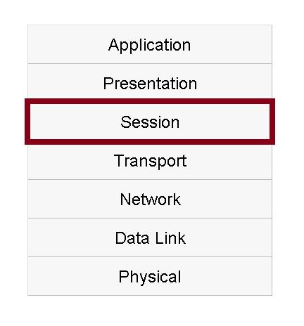لایه Session در شبکه