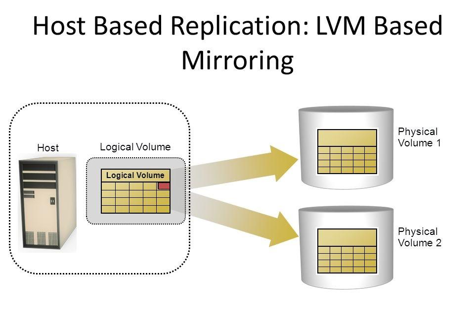 مفهوم-host-based-replication