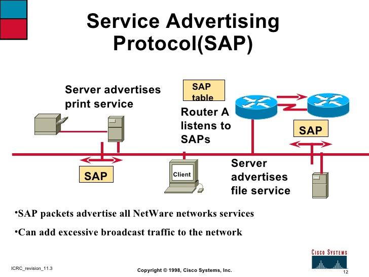 پروتکل SAP چیست؟