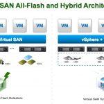 ۱۰ نکته که باید در مورد VMware Virtual SAN بدانید