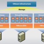 مفهوم هاست VMware