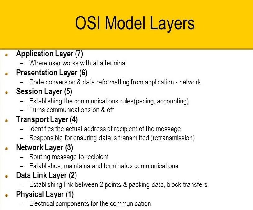 لن اکانتینگ در لایه هفت شبکه (Layer 7 Accounting)