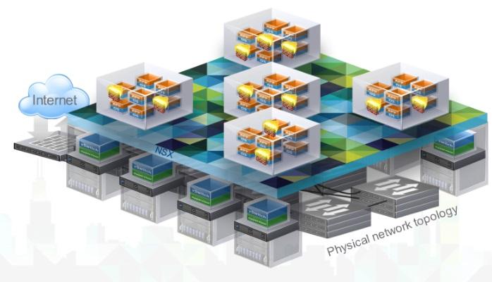 مجازی سازی شبکه با VMware NSX و امنیت آن