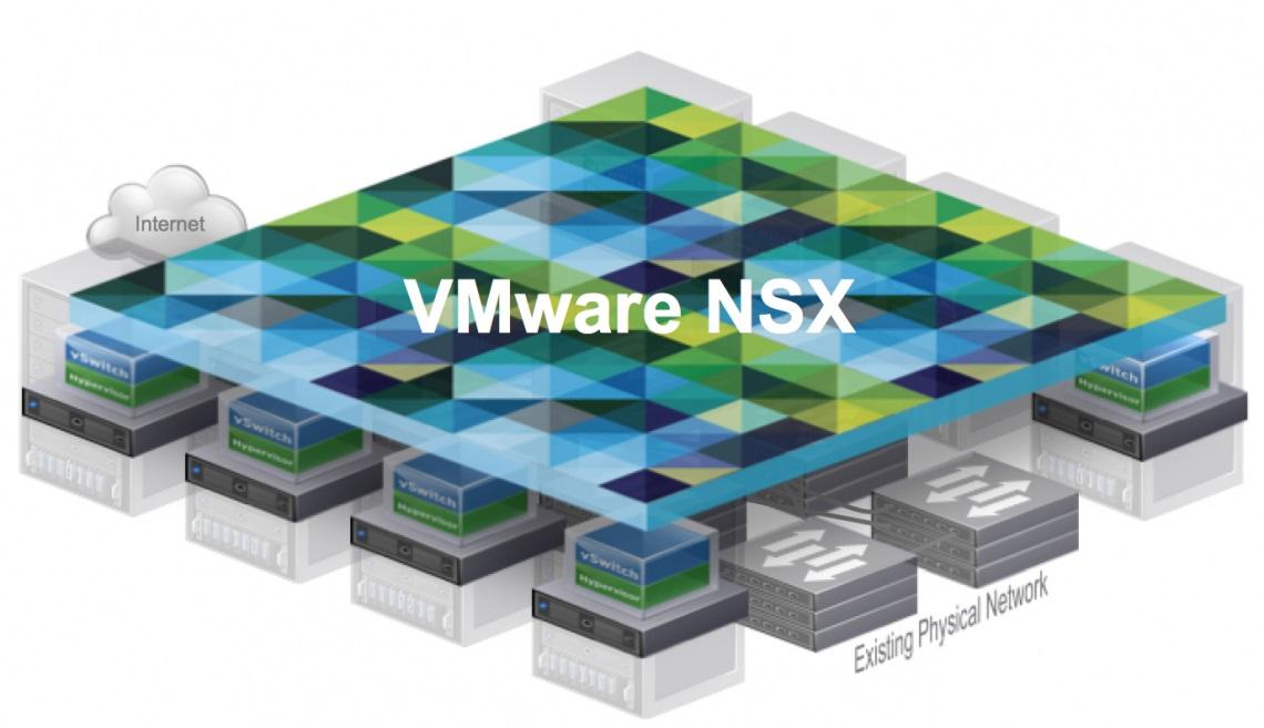 معرفی VMware NSX