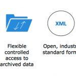 معرفی InfoArchive 4.0 توسط شرکت EMC