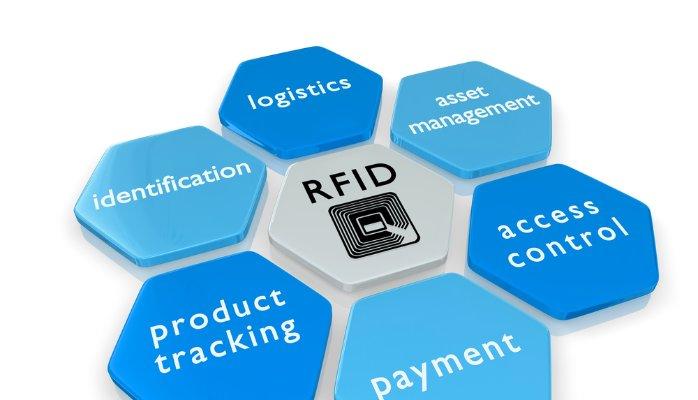 مفهوم RFID و معرفی کامل آن