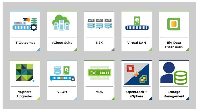معرفی محصولات VMware