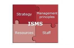 ISMS چیست؟