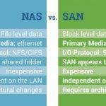 تفاوت شبکه های SAN و NAS