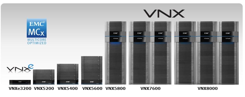 استوریج های سری EMC VNX