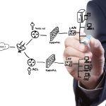 مشاوره و طراحی شبکه