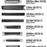 مفاهیم SCSI و SAS و SATA