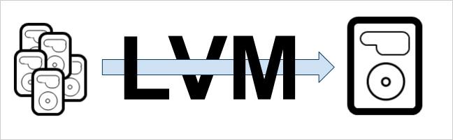 مفهوم LVM در لینوکس