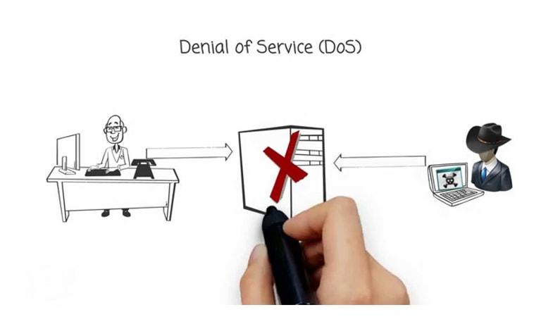 آشنایی با حملات DOS و DDOS