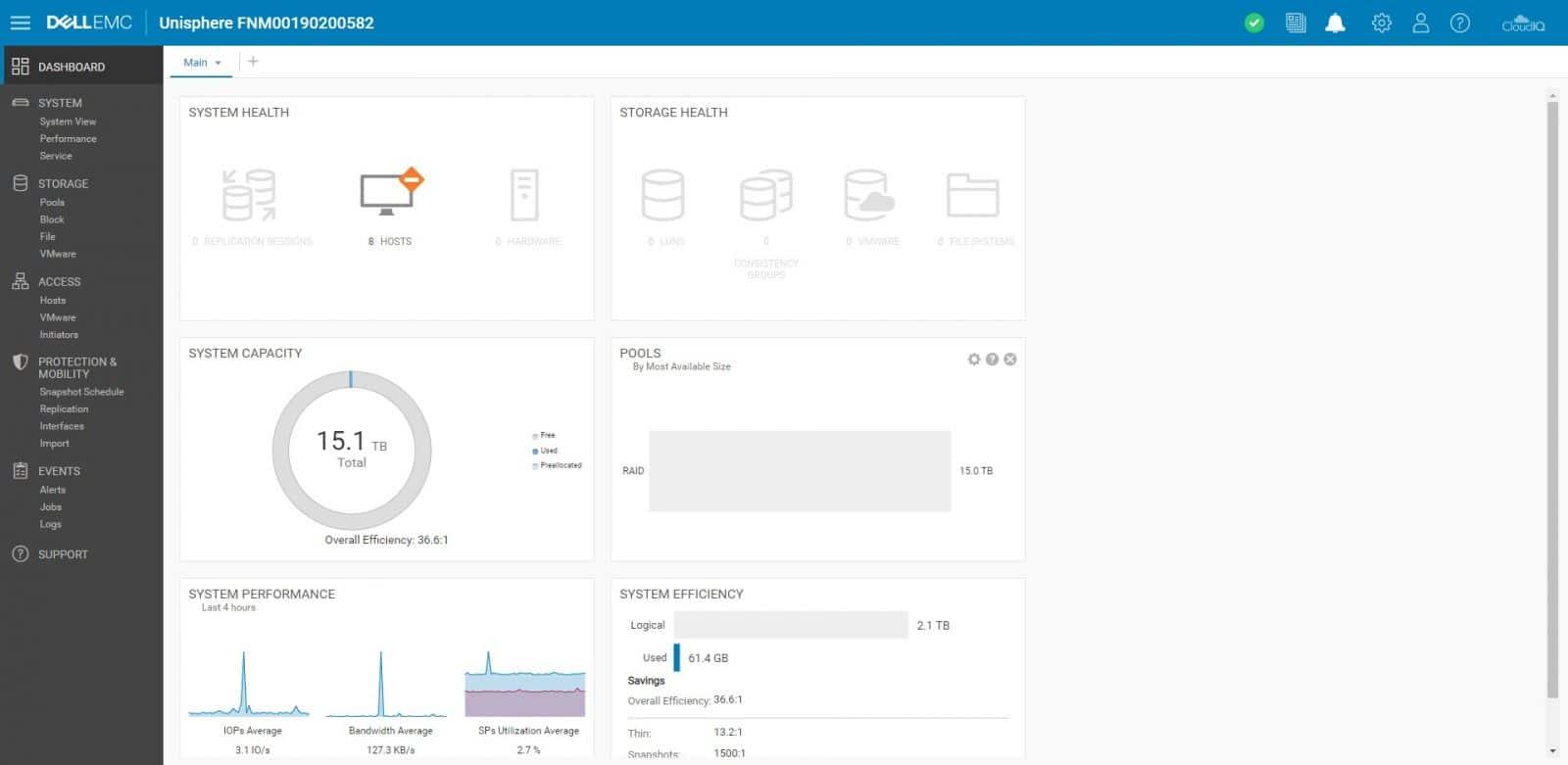 بررسی Dell EMC Unisphere در استوریج Unity XT