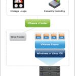 پکیج VMware VASA