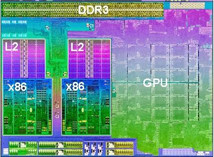 مفهوم GPU